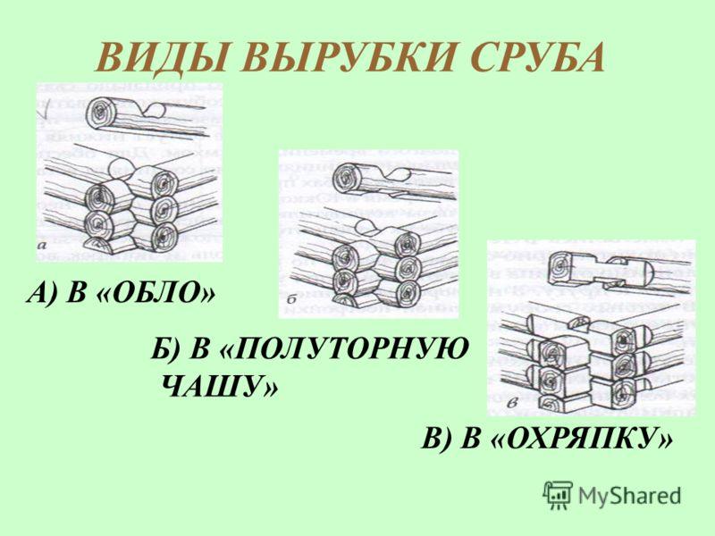 ВИДЫ ВЫРУБКИ СРУБА А) В «ОБЛО» Б) В «ПОЛУТОРНУЮ ЧАШУ» В) В «ОХРЯПКУ»