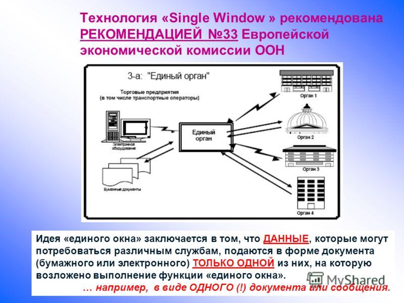 16 Разработка системы информационного взаимодействия в морском порту Идея «единого окна» заключается в том, что ДАННЫЕ, которые могут потребоваться различным службам, подаются в форме документа (бумажного или электронного) ТОЛЬКО ОДНОЙ из них, на кот