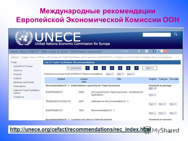 18 Международные рекомендации Европейской Экономической Комиссии ООН http://unece.org/cefact/recommendations/rec_index.html