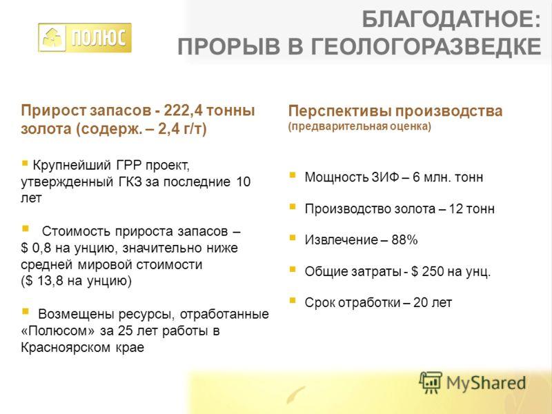 Прирост запасов - 222,4 тонны золота (содерж. – 2,4 г/т) Крупнейший ГРР проект, утвержденный ГКЗ за последние 10 лет Стоимость прироста запасов – $ 0,8 на унцию, значительно ниже средней мировой стоимости ($ 13,8 на унцию) Возмещены ресурсы, отработа