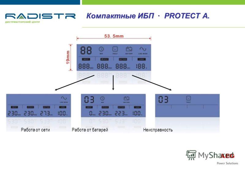 Работа от сети Работа от батарей Неисправность Компактные ИБП · PROTECT A.