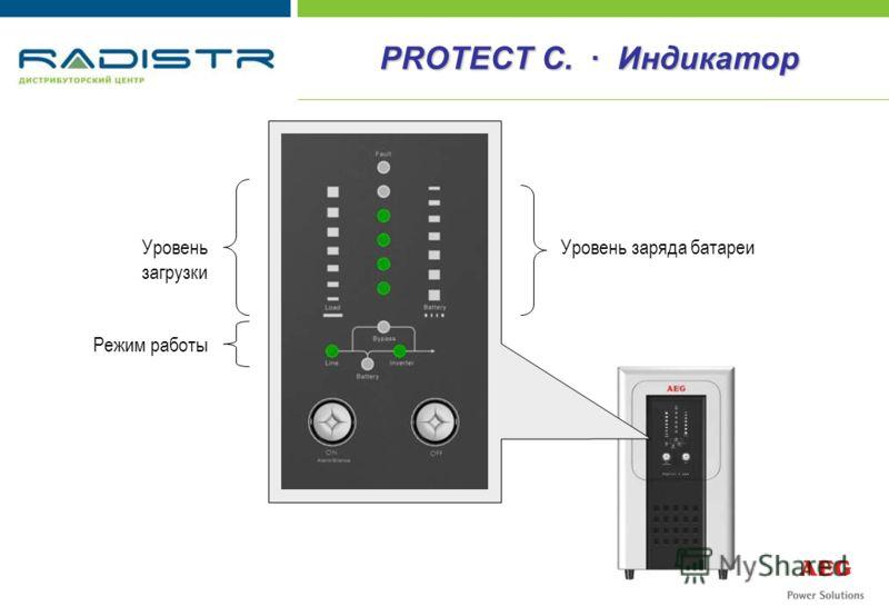 Уровень заряда батареи Режим работы Уровень загрузки PROTECT C. · Индикатор