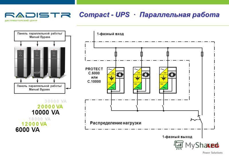 10000 VA 6000 VA 2 0 0 0 0 VA 1 2 0 0 0 VA 6 0 0 0 0 VA 3 0 0 0 0 VA 1 8 0 0 0 VA Compact - UPS · Параллельная работа Панель параллельной работы/ Manual Bypass