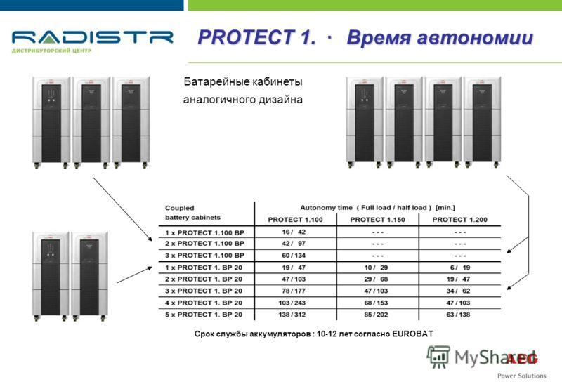 PROTECT 1. · Время автономии Батарейные кабинеты аналогичного дизайна Срок службы аккумуляторов : 10-12 лет согласно EUROBAT