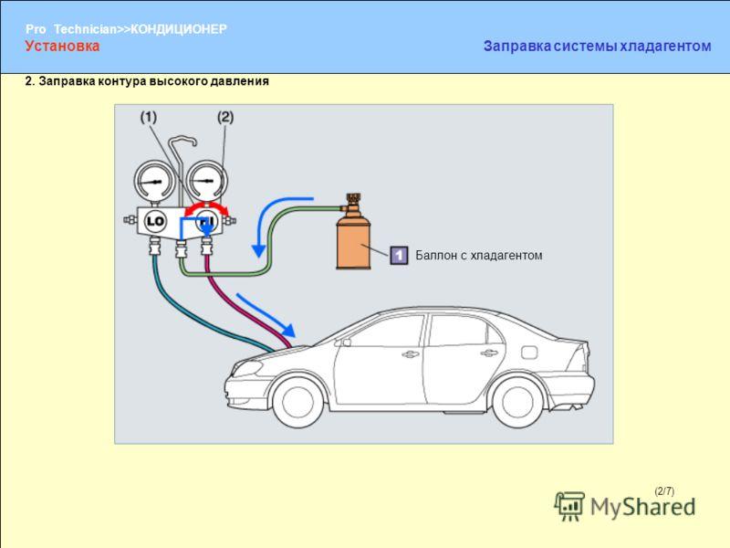 (1/2) Pro Technician>>КОНДИЦИОНЕР (2/7) 2. Заправка контура высокого давления Баллон с хладагентом УстановкаЗаправка системы хладагентом