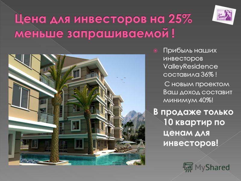 Прибыль наших инвесторов ValleyResidence составила 36% ! С новым проектом Ваш доход составит минимум 40%! В продаже только 10 квартир по ценам для инвесторов!