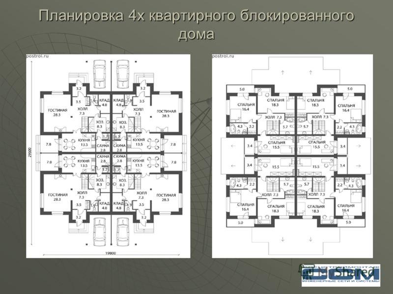 Планировка 4х квартирного блокированного дома