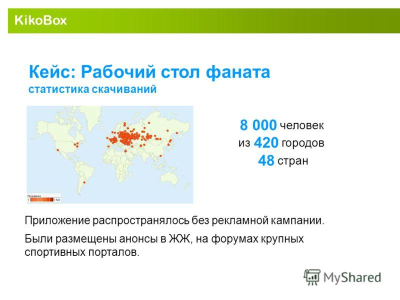KikoBox Кейс: Рабочий стол фаната статистика скачиваний 8 000 человек из 420 городов 48 стран Были размещены анонсы в ЖЖ, на форумах крупных спортивных порталов. Приложение распространялось без рекламной кампании.