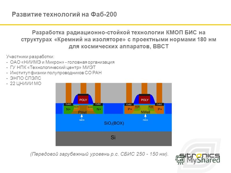 Развитие технологий на Фаб-200 Разработка радиационно-стойкой технологии КМОП БИС на структурах «Кремний на изоляторе» с проектными нормами 180 нм для космических аппаратов, ВВСТ (Передовой зарубежный уровень р.с. СБИС 250 - 150 нм). Участники разраб