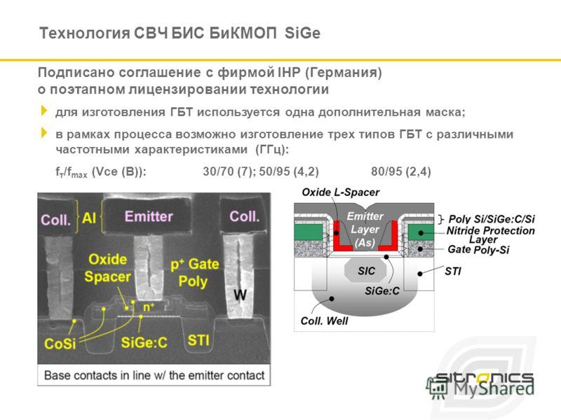 Подписано соглашение с фирмой IHP (Германия) о поэтапном лицензировании технологии Технология СВЧ БИС БиКМОП SiGe для изготовления ГБТ используется одна дополнительная маска; в рамках процесса возможно изготовление трех типов ГБТ с различными частотн