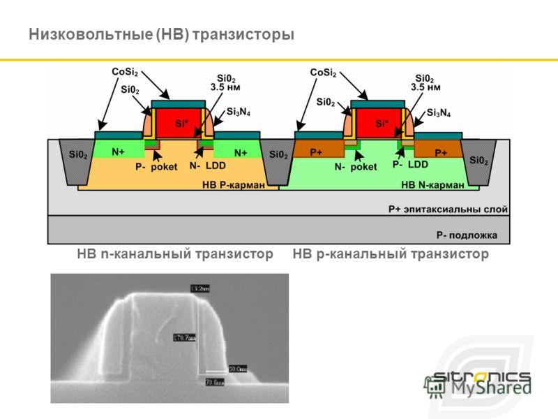 Низковольтные (НВ) транзисторы НВ n-канальный транзистор НВ p-канальный транзистор