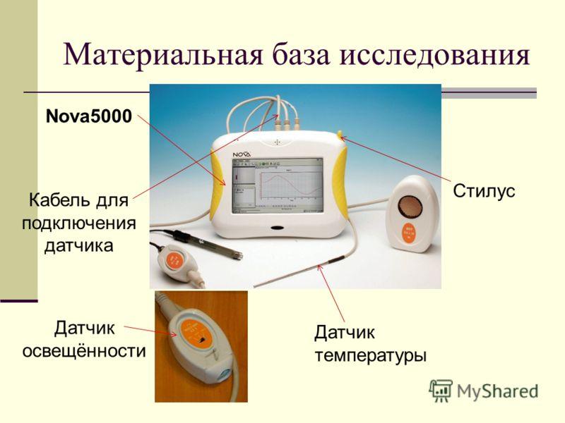 Материальная база исследования Стилус Датчик освещённости Кабель для подключения датчика Датчик температуры Nova5000