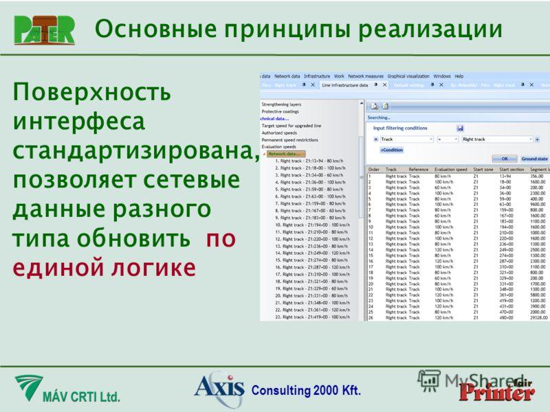 Consulting 2000 Kft. Поверхность интерфеса стандартизирована, позволяет сетевые данные разного типа обновить по единой логике Основные принципы реализации