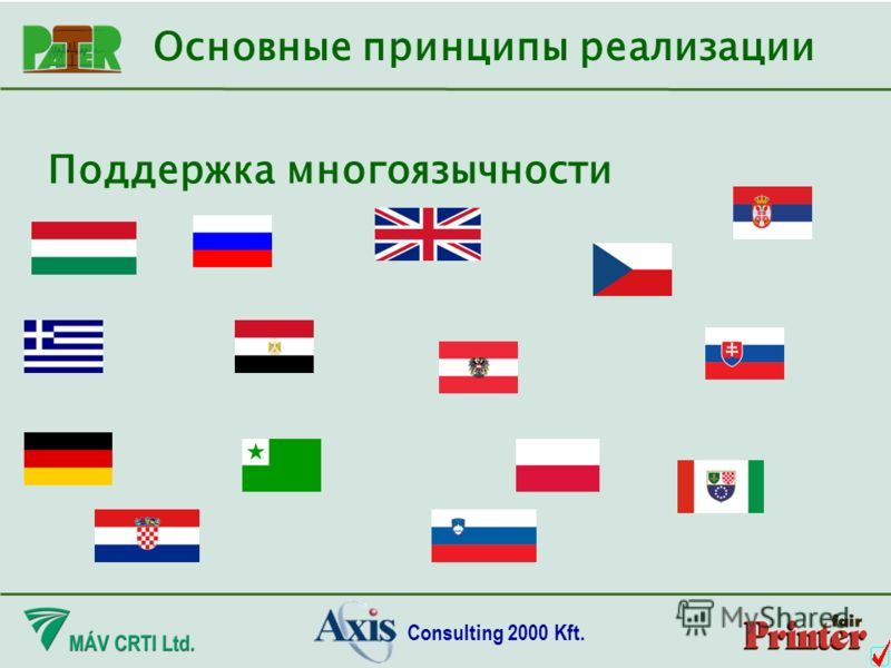 Consulting 2000 Kft. Основные принципы реализации Поддержка многоязычности