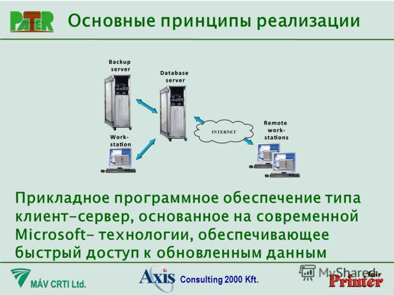 Consulting 2000 Kft. Прикладное программное обеспечение типа клиент-сервер, основанное на современной Microsoft- технологии, обеспечивающее быстрый доступ к обновленным данным Основные принципы реализации