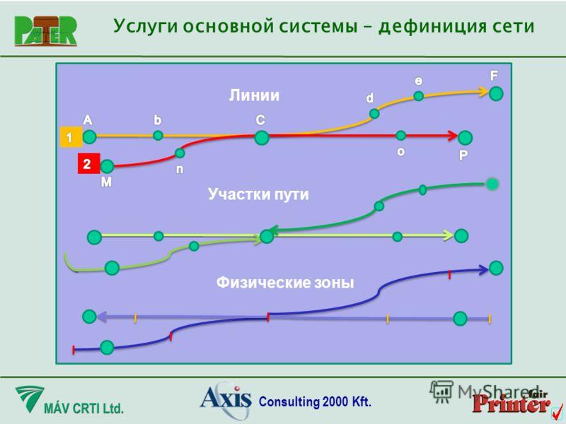 Consulting 2000 Kft. Услуги основной системы – дефиниция сети Линии Физические зоны Участки пути