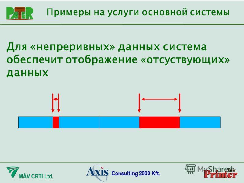 Consulting 2000 Kft. Для «непреривных» данных система обеспечит отображение «отсуствующих» данных Примеры на услуги основной системы