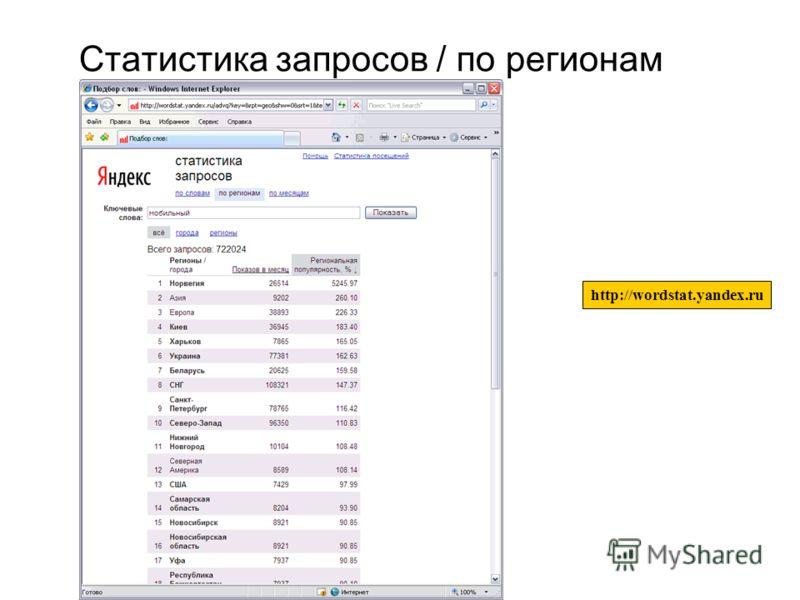 13 Статистика запросов / по регионам http://wordstat.yandex.ru