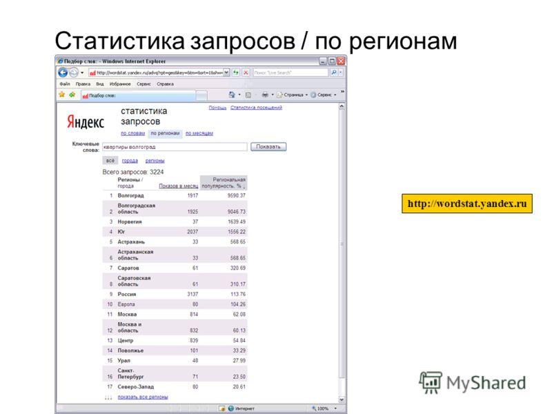 14 Статистика запросов / по регионам http://wordstat.yandex.ru