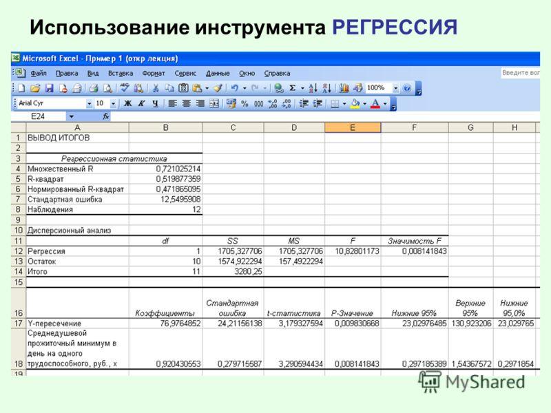Практикум по эконометрике елисеева скачать pdf