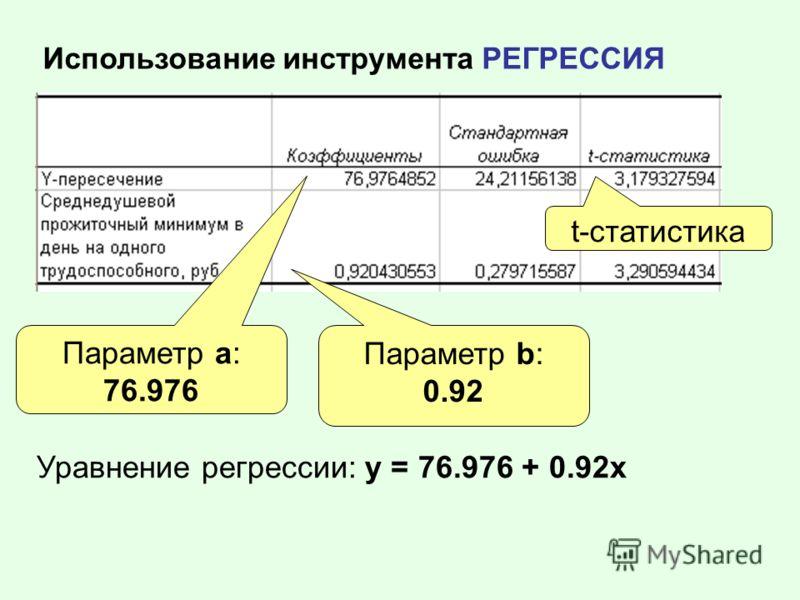 Использование инструмента РЕГРЕССИЯ Параметр а: 76.976 Параметр b: 0.92 Уравнение регрессии: y = 76.976 + 0.92x t-статистика