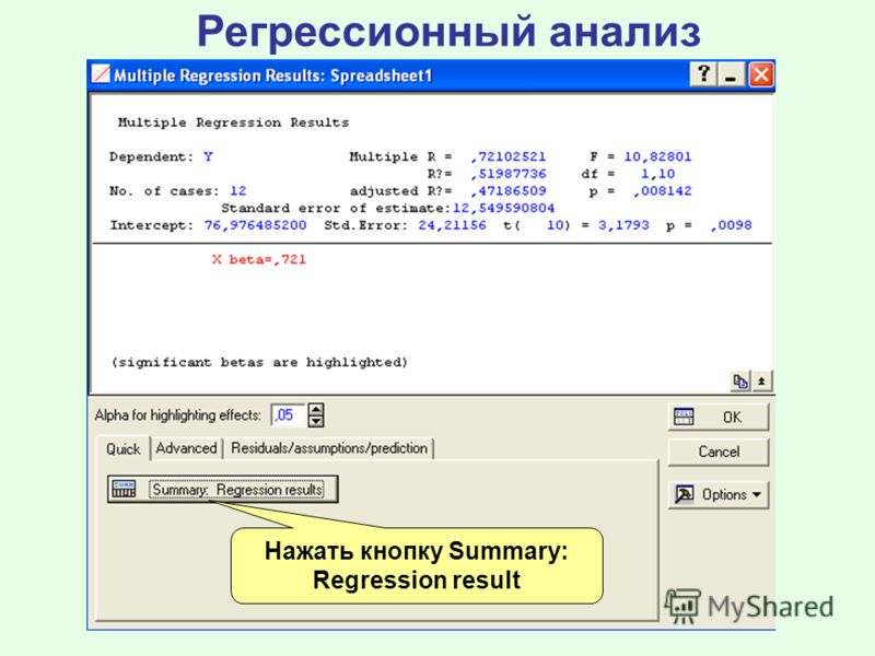 Регрессионный анализ Нажать кнопку Summary: Regression result
