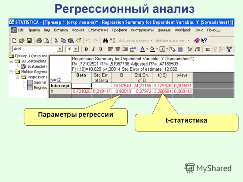 Регрессионный анализ Параметры регрессии t-статистика