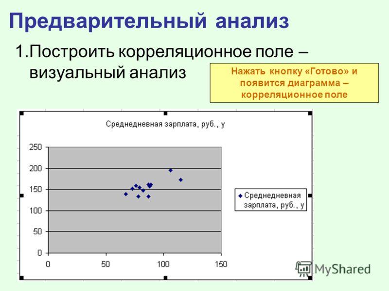 Предварительный анализ 1.Построить корреляционное поле – визуальный анализ Нажать кнопку «Готово» и появится диаграмма – корреляционное поле