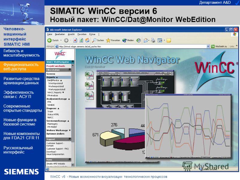 Департамент A&D Человеко- машинный интерфейс SIMATIC HMI WinCC v6 - Новые возможности визуализации технологических процессов SIMATIC WinCC версии 6 Новый пакет: WinCC/Dat@Monitor WebEdition Гибкость и масштабируемость Функциональность веб-доступа Эфф