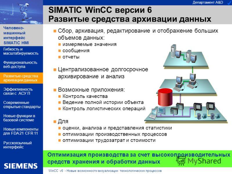 Департамент A&D Человеко- машинный интерфейс SIMATIC HMI WinCC v6 - Новые возможности визуализации технологических процессов SIMATIC WinCC версии 6 Развитые средства архивации данных Сбор, архивация, редактирование и отображение больших объемов данны