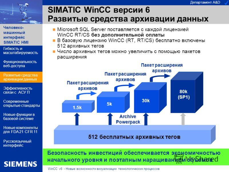 Департамент A&D Человеко- машинный интерфейс SIMATIC HMI WinCC v6 - Новые возможности визуализации технологических процессов Безопасность инвестиций обеспечивается экономичностью начального уровня и поэтапным наращиванием объемов SIMATIC WinCC версии