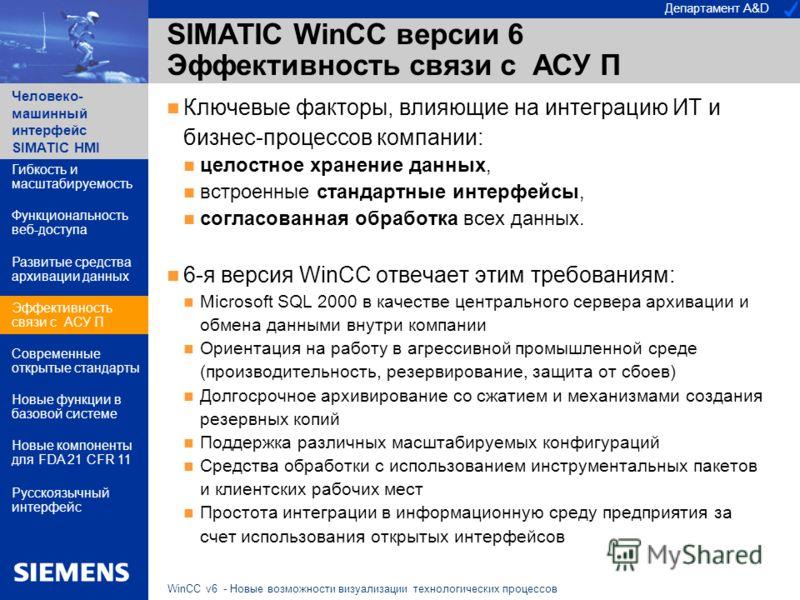 Департамент A&D Человеко- машинный интерфейс SIMATIC HMI WinCC v6 - Новые возможности визуализации технологических процессов SIMATIC WinCC версии 6 Эффективность связи с АСУ П Ключевые факторы, влияющие на интеграцию ИТ и бизнес-процессов компании: ц