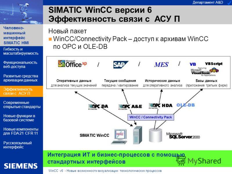 Департамент A&D Человеко- машинный интерфейс SIMATIC HMI WinCC v6 - Новые возможности визуализации технологических процессов SIMATIC WinCC версии 6 Эффективность связи с АСУ П Новый пакет WinCC/Connectivity Pack – доступ к архивам WinCC по OPC и OLE-