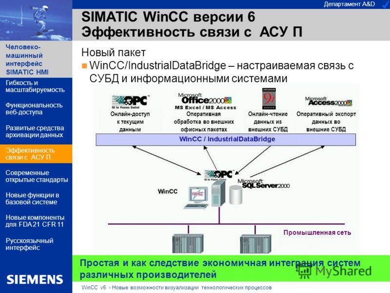 Департамент A&D Человеко- машинный интерфейс SIMATIC HMI WinCC v6 - Новые возможности визуализации технологических процессов SIMATIC WinCC версии 6 Эффективность связи с АСУ П Новый пакет WinCC/IndustrialDataBridge – настраиваемая связь с СУБД и инфо