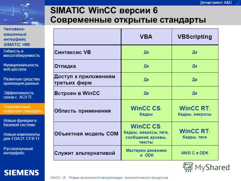 Департамент A&D Человеко- машинный интерфейс SIMATIC HMI WinCC v6 - Новые возможности визуализации технологических процессов SIMATIC WinCC версии 6 Современные открытые стандарты Да Отладка Да Доступ к приложениям третьих фирм Да Встроен в WinCC ANSI