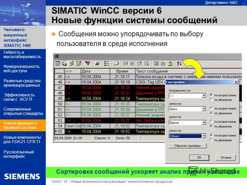 Департамент A&D Человеко- машинный интерфейс SIMATIC HMI WinCC v6 - Новые возможности визуализации технологических процессов SIMATIC WinCC версии 6 Новые функции системы сообщений Сообщения можно упорядочивать по выбору пользователя в среде исполнени