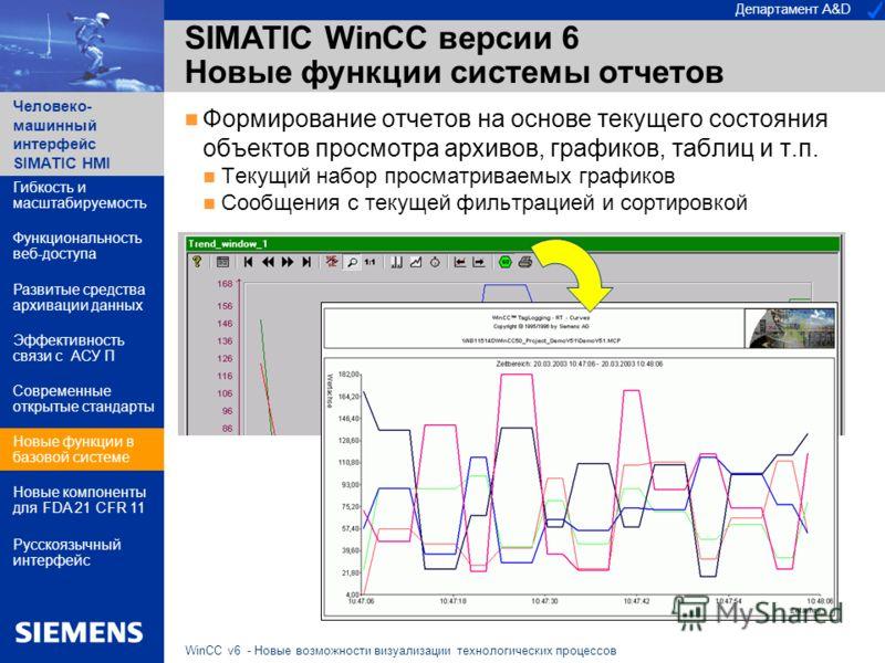 Департамент A&D Человеко- машинный интерфейс SIMATIC HMI WinCC v6 - Новые возможности визуализации технологических процессов SIMATIC WinCC версии 6 Новые функции системы отчетов Формирование отчетов на основе текущего состояния объектов просмотра арх
