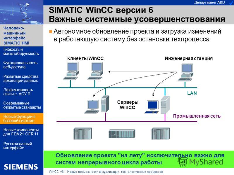 Департамент A&D Человеко- машинный интерфейс SIMATIC HMI WinCC v6 - Новые возможности визуализации технологических процессов SIMATIC WinCC версии 6 Важные системные усовершенствования Автономное обновление проекта и загрузка изменений в работающую си