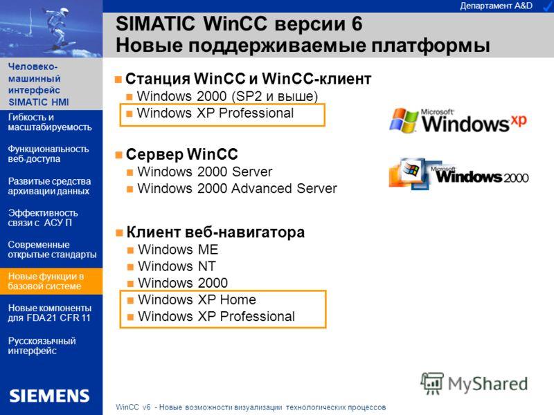 Департамент A&D Человеко- машинный интерфейс SIMATIC HMI WinCC v6 - Новые возможности визуализации технологических процессов SIMATIC WinCC версии 6 Новые поддерживаемые платформы Клиент веб-навигатора Windows ME Windows NT Windows 2000 Windows XP Hom