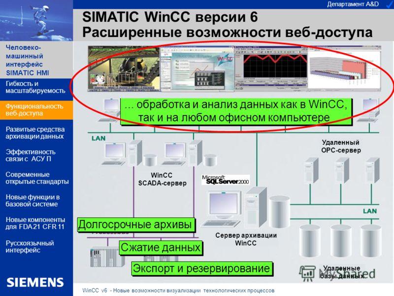 Департамент A&D Человеко- машинный интерфейс SIMATIC HMI WinCC v6 - Новые возможности визуализации технологических процессов SIMATIC WinCC версии 6 Расширенные возможности веб-доступа Архивация и экспорт данных техпроцесса... обработка и анализ данны