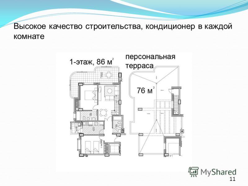 Высокое качество строительства, кондиционер в каждой комнате 11