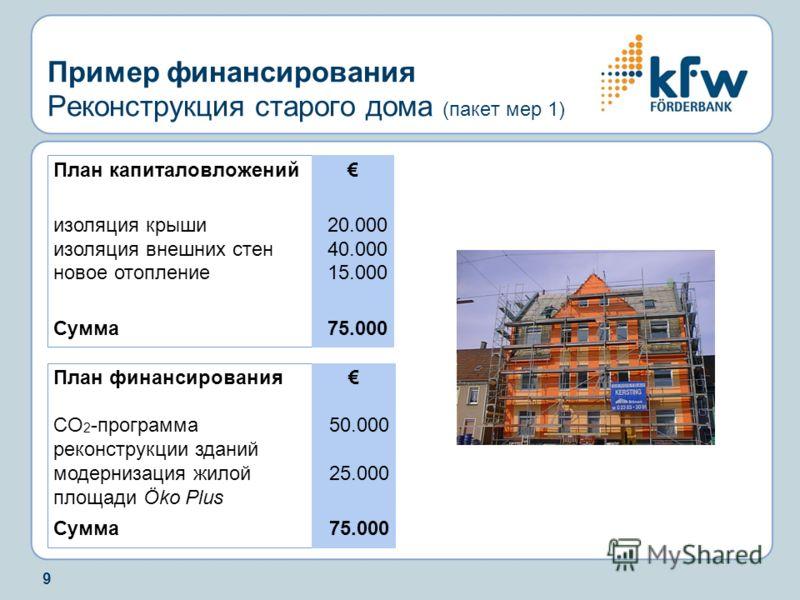 9 Пример финансирования Реконструкция старого дома (пакет мер 1) План капиталовложений изоляция крыши изоляция внешних стен новое отопление Сумма 20.000 40.000 15.000 75.000 План финансирования CO 2 -программа реконструкции зданий модернизация жилой