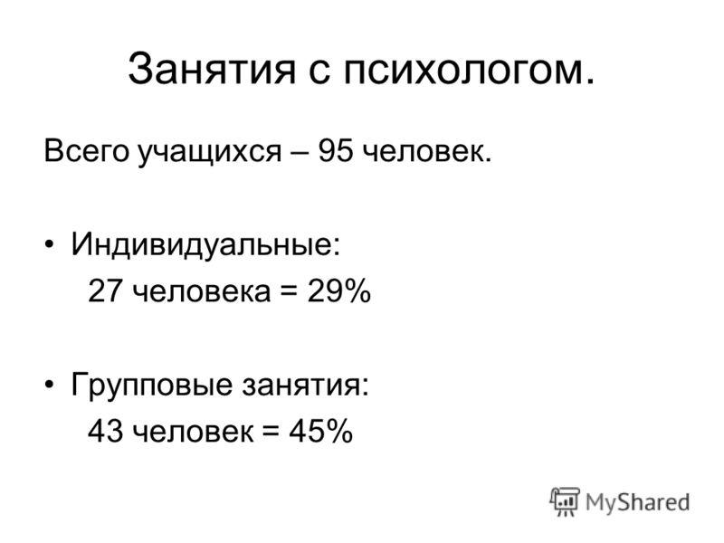 Занятия с психологом. Всего учащихся – 95 человек. Индивидуальные: 27 человека = 29% Групповые занятия: 43 человек = 45%