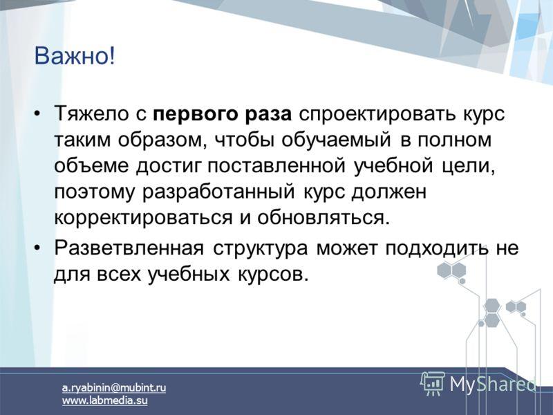 a.ryabinin@mubint.ru www.labmedia.su Важно! Тяжело с первого раза спроектировать курс таким образом, чтобы обучаемый в полном объеме достиг поставленной учебной цели, поэтому разработанный курс должен корректироваться и обновляться. Разветвленная стр
