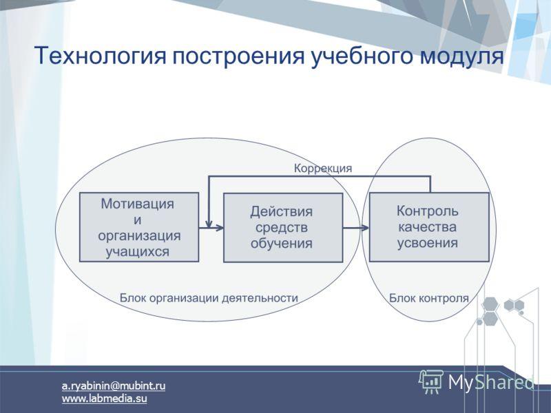 a.ryabinin@mubint.ru www.labmedia.su Технология построения учебного модуля
