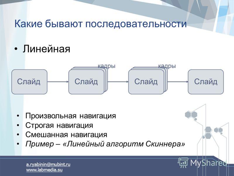 a.ryabinin@mubint.ru www.labmedia.su Какие бывают последовательности Линейная Произвольная навигация Строгая навигация Смешанная навигация Пример – «Линейный алгоритм Скиннера»