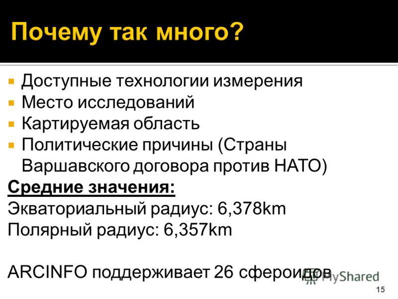 Доступные технологии измерения Место исследований Картируемая область Политические причины (Страны Варшавского договора против НАТО) Средние значения: Экваториальный радиус: 6,378km Полярный радиус: 6,357km ARCINFO поддерживает 26 сфероидов 15