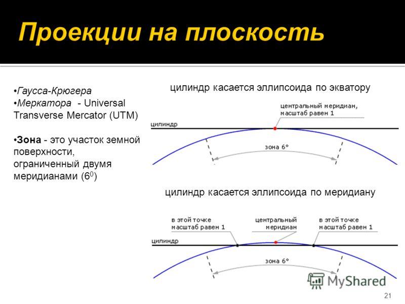 21 Гаусса-Крюгера Меркатора - Universal Transverse Mercator (UTM) Зона - это участок земной поверхности, ограниченный двумя меридианами (6 0 ) цилиндр касается эллипсоида по меридиану цилиндр касается эллипсоида по экватору