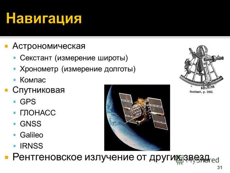 Астрономическая Секстант (измерение широты) Хронометр (измерение долготы) Компас Спутниковая GPS ГЛОНАСС GNSS Galileo IRNSS Рентгеновское излучение от других звезд 31