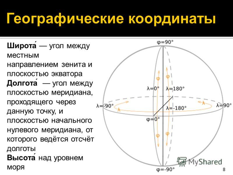 8 Широта́ угол между местным направлением зенита и плоскостью экватора Долгота́ угол между плоскостью меридиана, проходящего через данную точку, и плоскостью начального нулевого меридиана, от которого ведётся отсчёт долготы Высота́ над уровнем моря